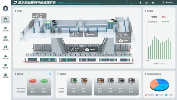 同方自主研发的轨道交通综合监控系统软件