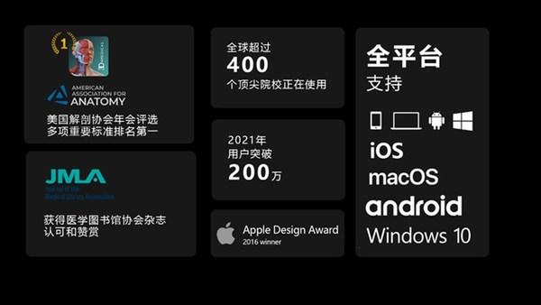 荣获多项大奖的解剖学软件Complete Anatomy 中文版正式上线