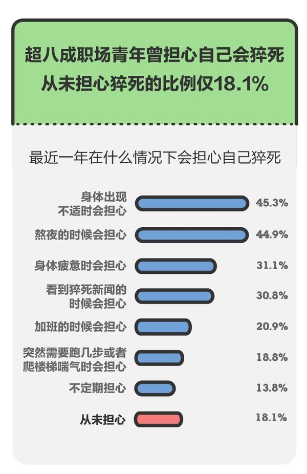 """冈本与腾讯新闻携手发布""""逆卷而行 - 2021青年男女健康调查报告"""""""