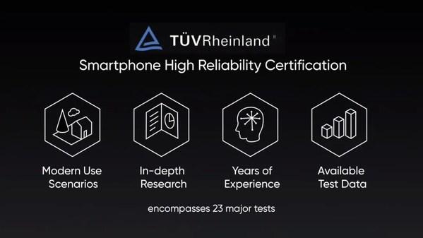 realme 发布全球首款获TUV莱茵高可靠性认证的智能手机