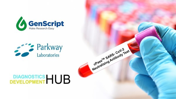 GenScript Biotech Corporation, Parkway Laboratories and the Diagnostics Development (DxD) Hub collaborate to provide the cPass™ SARS-CoV-2 neutralizing antibody test in Singapore.