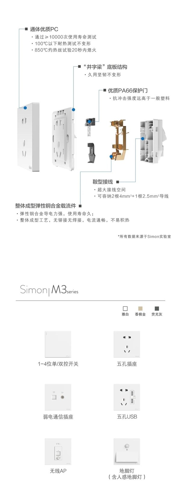 Simon M3 series新品上市 席卷无框面板新风潮