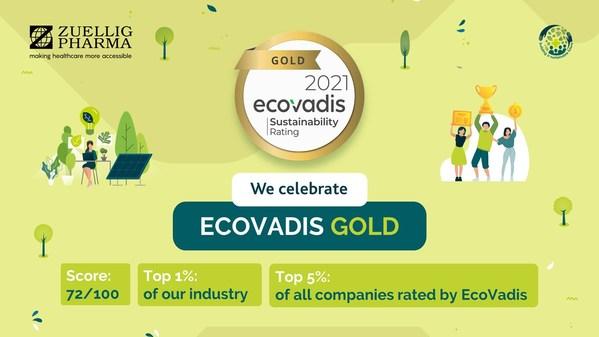 Zuellig Pharma คว้าเหรียญทอง Ecovadis ปี 2021 ด้านความยั่งยืน