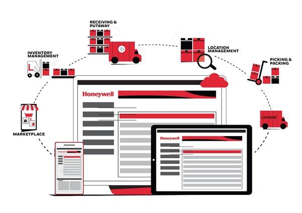 Honeywell ra mắt phần mềm hệ thống quản lý kho hàng dưới dạng dịch vụ  nhằm hỗ trợ mô hình thương mại điện tử ở Khu Vực Đông Nam Á