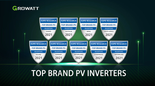 Growatt receives Top Brand PV Inverters awards across global solar markets