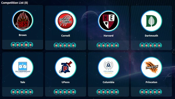 The tournament will feature eight student esport teams from the Ivy League: Brown, Columbia, Cornell, Dartmouth, Harvard, Princeton, University of Pennsylvania, and Yale.