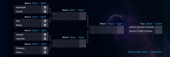 PLANET9 Facilitates Student-Run Ivy League Esports Tournament on April 24th: Schedule Released