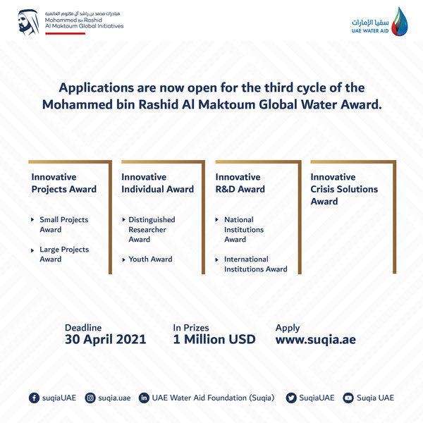 UAE Water Aid extends application deadline for 3rd Mohammed bin Rashid Al Maktoum Global Water Award to end of May