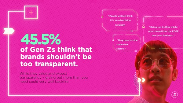 When it comes to marketing to Gen Z, what does it mean to be transparent?