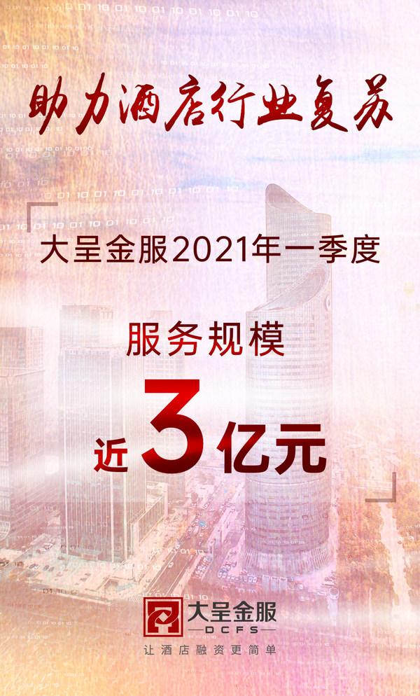 金融支持再突破 大呈金服2021年一季度服务规模近3亿元