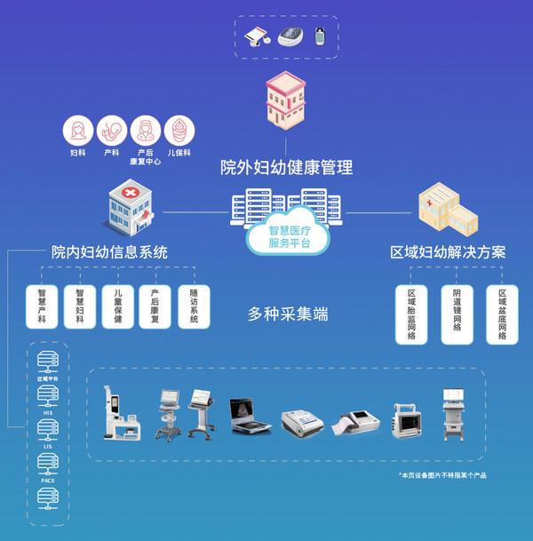 理邦仪器高光亮相CHINC,五大创新方案构建智慧医疗新生态