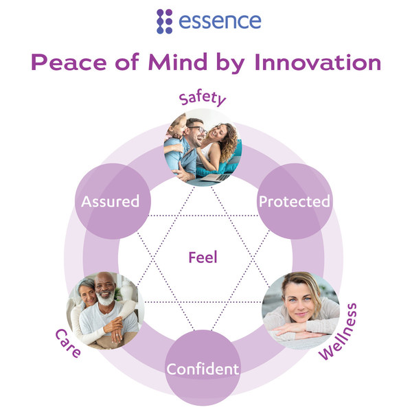 Essence Group Announces 'Peace of Mind' Strategy as Top Objective of All Future IoT Products and Services