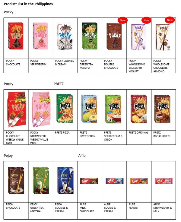 Glico Product Lineup in the Philippines