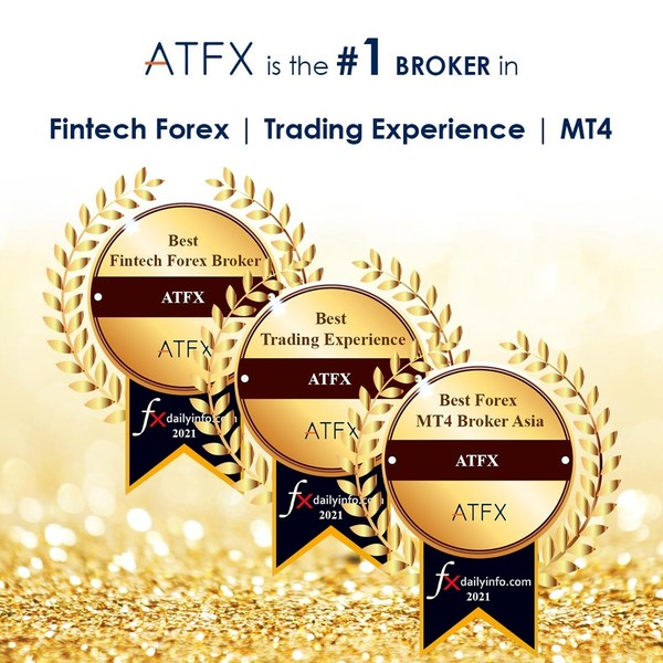 ATFX Wins 3 Awards at the Forex Brokers Awards 2021