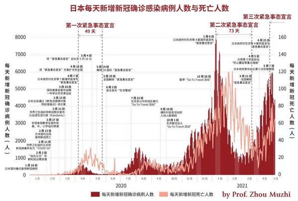 """中国网:日本延长""""封城""""期限,东京奥运会能否如期举行?"""