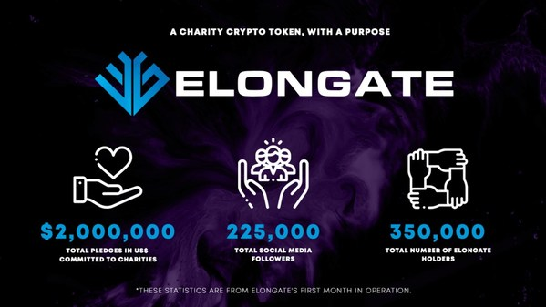 ELONGATE in numbers. In just a month of operations, ELONGATE's milestones have well surpassed various cryptocurrency token projects