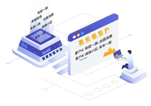 长亮科技:新一代银行智慧营销中台是如何发挥作用的?
