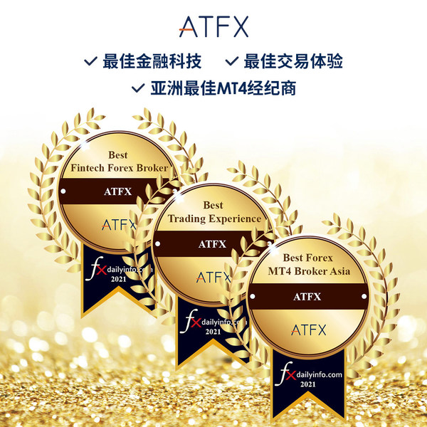 ATFX荣获3项国际大奖