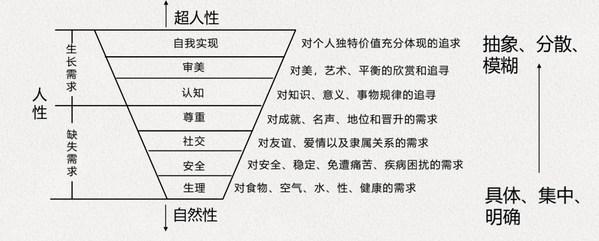 港大ICB客席讲师吴大有:你是员工需要的组织吗?