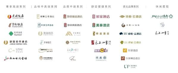 首旅如家引领酒店业复苏 中国旅游日发布四大集团战略