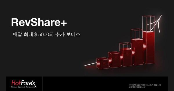 HotForex는 새로운 RevShare+ 프로그램을 통해 파트너에게 보상을 드립니다