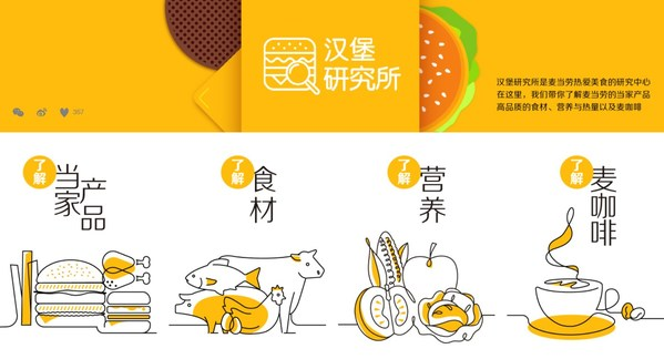 全新升级的汉堡研究所现已登陆麦当劳中国官网