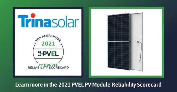 Trina Solar wins its seventh consecutive