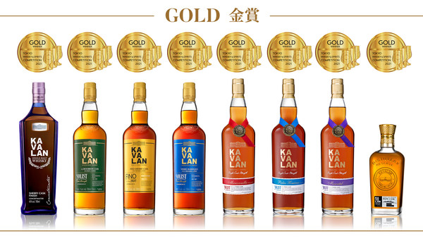 """2021年TWSC东京国际威士忌与烈酒竞赛,金车噶玛兰总共抱回""""2021最佳单一麦芽威士忌""""、4面最高金赏与8面金赏的多项肯定。"""