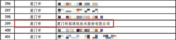 """科拓股份获选国家级专精特新""""小巨人""""重点企业"""