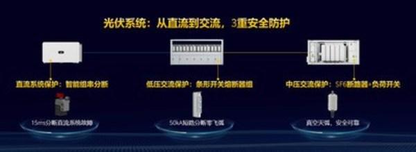 光伏系统3重安全防护