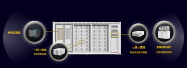 智能组串式储能
