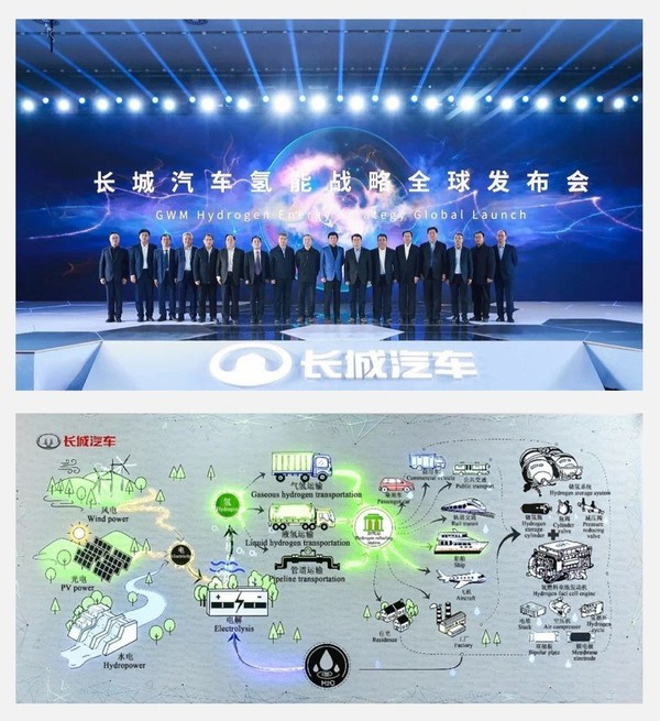 GWM, 수소 산업 생태 구축하며 새로운 에너지 혁명 촉진