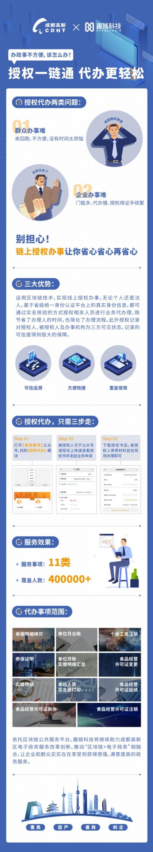 区块链+数字政务 趣链科技创新应用