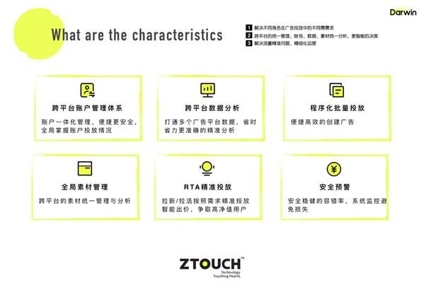 ZTouch 广告数智投放平台达尔文(Darwin)的六大特性
