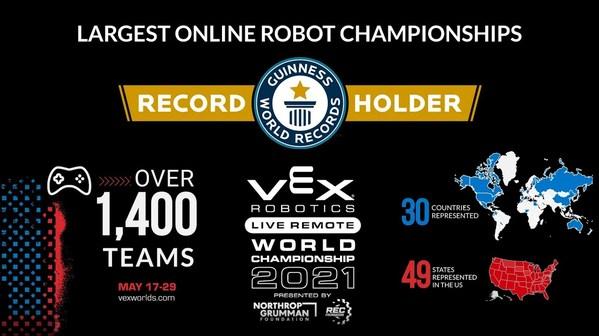 2021 VEX 世锦赛数据