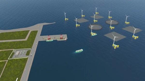 海上風電与制氢、渔业、海水淡化、光伏的综合开发以增加收益