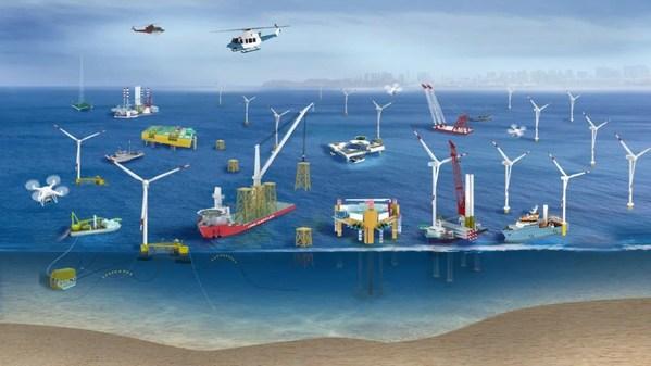 清洁能源:中集大力挺进海上风电 装备+运维+金融一条龙服务