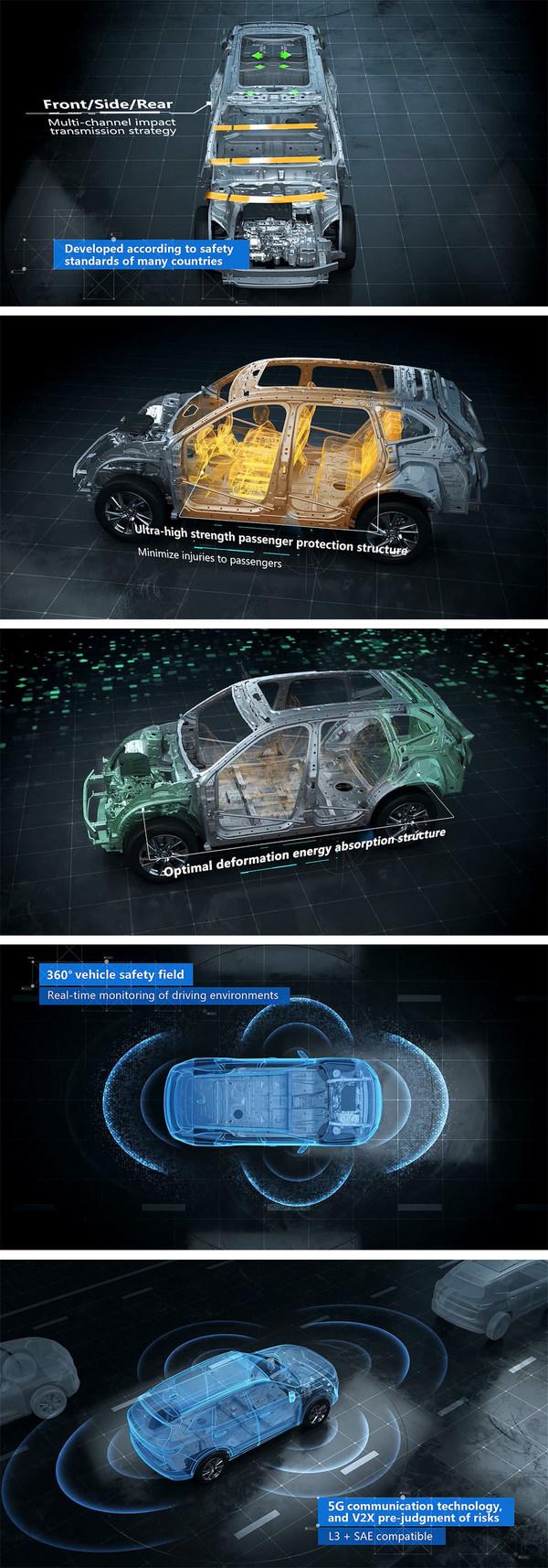 GWMのL.E.M.O.N.プラットフォームは世界の安全運転の新しいトレンドを主導