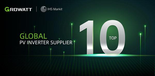 Growatt consolidates market-leading position as global top 10 brand