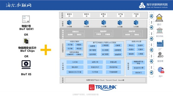 TrusLink平台