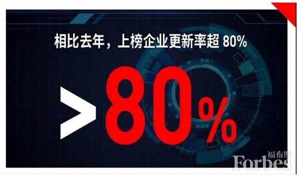 福布斯中国联合易观分析发布最具创新力企业榜