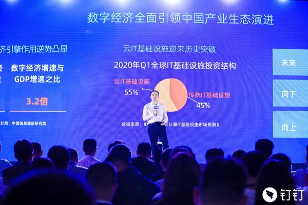数字经济全面引领中国产业生态演进