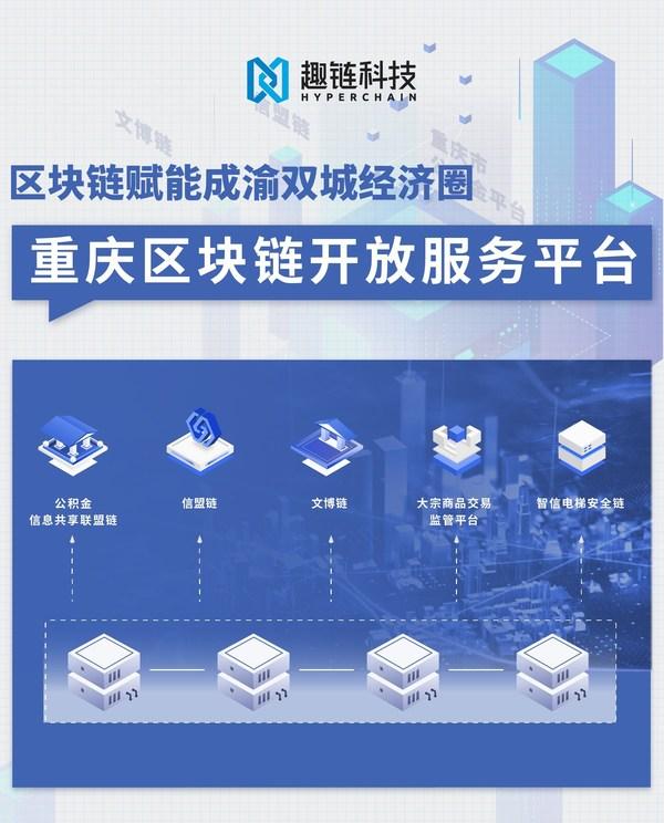 重庆区块链开放服务平台