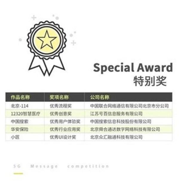 5G消息Chatbot创新开发大赛特别奖获奖名单。(来源:中国联通5G消息微信公众号)