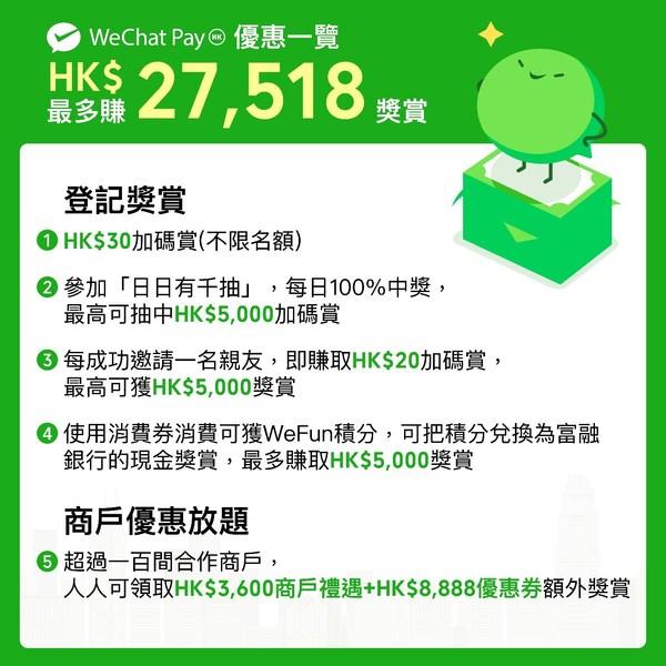 WeChat Pay HK優惠一覽