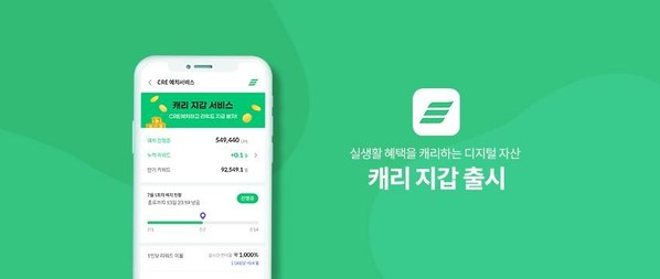 Carry Wallet, the Digital Wallet Launched by South Korea's Blockchain Project Carry Protocol