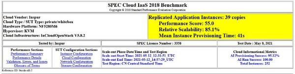 """浪潮云海OS再度登顶  SPEC Cloud性能得分""""全球第一"""""""
