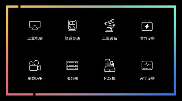 FORESEE工规级SSD应用领域