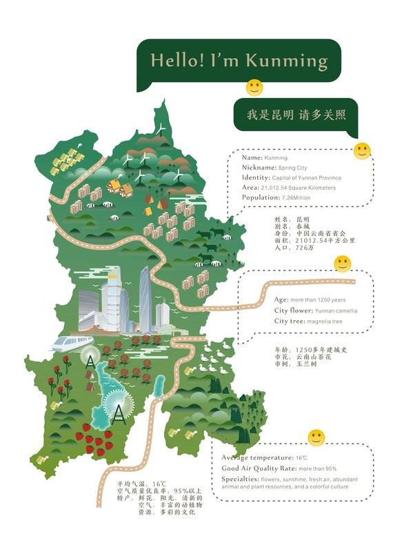 中国南西部雲南省の省都昆明の総合観光案内図