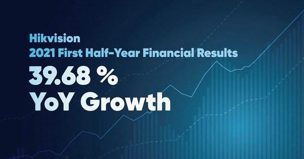 Hikvision、2021年上半期決算を発表